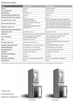 Cibes Technical document